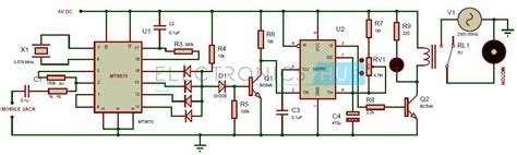 wiring diagram for home appliances wiring automotive