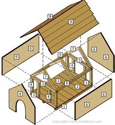 instructions to build a dog house 1000 ideas about dog house plans on pinterest dog houses insulated dog houses and