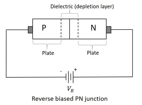 gunn diode pn junction varactor diode tutorial 28 images varactor diode schematic symbol led schematic symbol