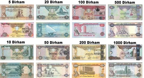 currency converter dollar to aed which country currency is aed baticfucomti ga