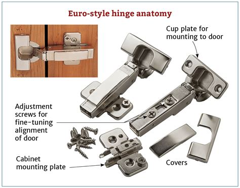 european hidden hinges how to choose the right hinges for your project