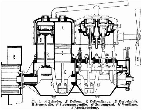 Sepatu Pantofel Dr Faris Kulit Original Tipe A1 file l motorwagen3 png wikimedia commons