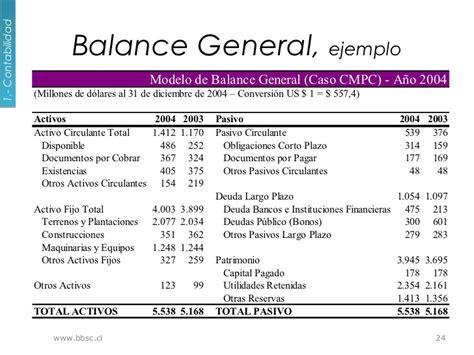 de balance general contabilidad curso elementos financieros y contables