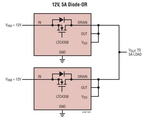diode mosfet ltc4358 5a ideal diode linear technology