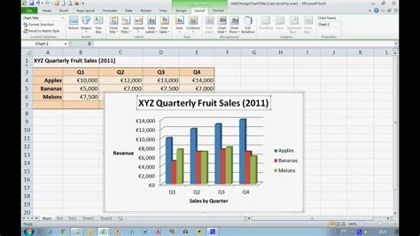 how to add titles to charts in excel 2016 2010 in a minute how to add and change chart titles in excel 2010 youtube