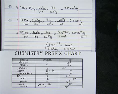 Chemistry Conversions Worksheet by Chemistry Conversion Worksheets With Answers Lesupercoin