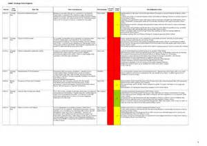 risk and mitigation plan template risk mitigation plan template hashdoc