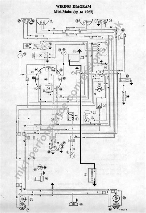 classic mini wiring diagram efcaviation