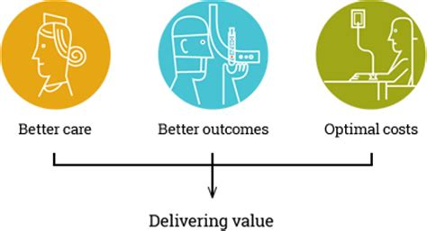 Mba For Healthcare Delivery And Patient Outcomes by Canadian Blood Services Annual Report 2013 2014