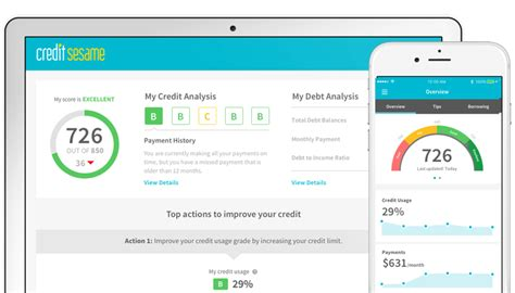 Credit Card Analysis Template by Free Credit Report Card Credit Sesame