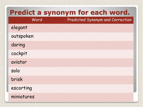 synonym solutions predicted synonym predictive solutions