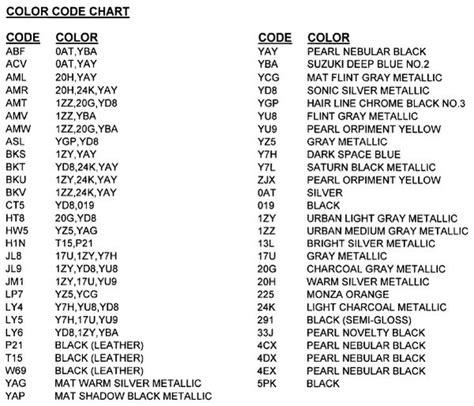 Suzuki Motorcycle Paint Codes Suzuki Blue Paint Code Suzuki Cars