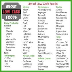 list of slow and fast carbs and proteins google search food for thought pinterest lost