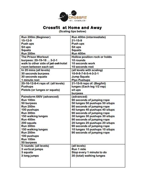 78 images about crossfit workouts pdf and printable on