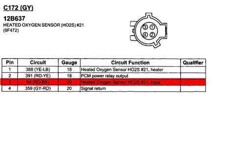 wiring diagram  oxygen sensor taurus car club