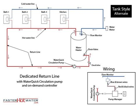 residential plumbing diagram 8 best dhw systems images on residential
