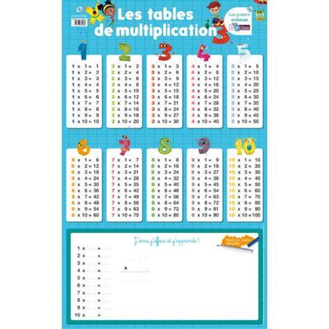 Les De Table by Poster Ardoise Les Tables De Multiplication A L Unite