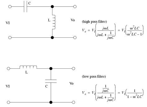 use of capacitor in low pass filter inductor capacitor bandpass filter 28 images at low frequencies capacitors act as open