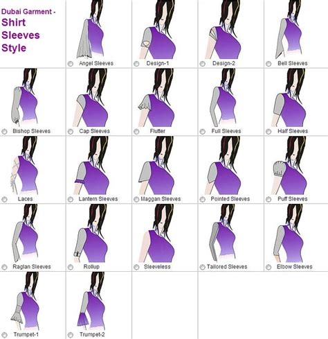 clothes pattern types 127 best sewing fashion vocab images on pinterest