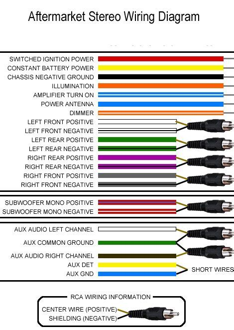 Electrical Wiring Aftermarket Stereo Wiring Diagram Jvc