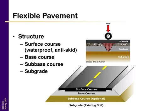 design criteria of flexible pavement ppt pavement design powerpoint presentation id 155019