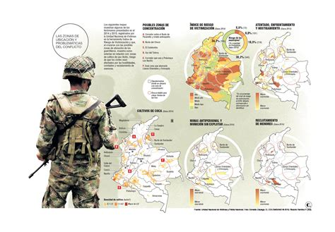 derechos humanos en zonas de conflicto derechos humanos en zonas de conflicto