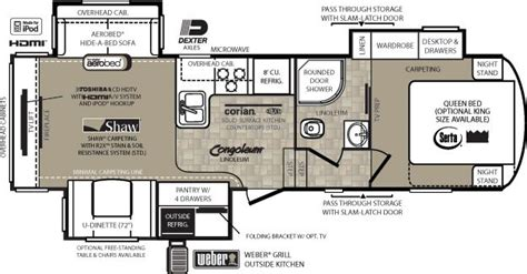 forest river 5th wheel floor plans wildcat fifth wheel by forest river rv floor plans for