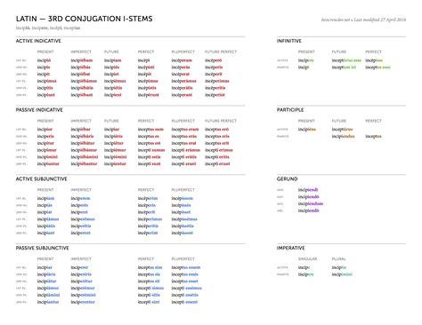 conjugations ben crowder