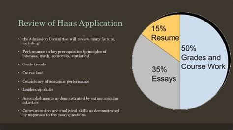 Haas School Of Business Mba Deadlines by Haas Application Panel