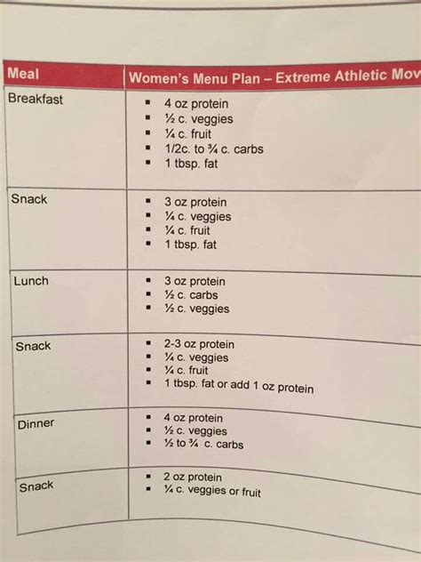 Danette May Detox Shake by 31 Best Danette May 30 Day Challenge Images On