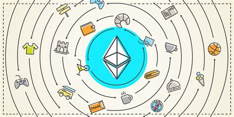 restatement second of contracts section 90 upacking the term smart contract consensys medium