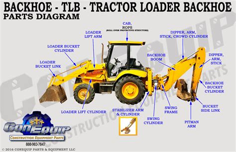 backhoe parts diagram backhoe loader part diagram