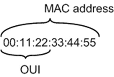 Oui Mac Address Lookup Oui Mac Address Lookup Script Thice Nl