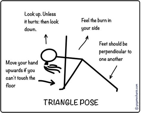 printable stick figure yoga poses yogamechanic com s encyclopedia of yoga poses triangle