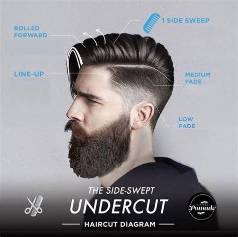 bartendar hair cut modern haircut diagrams haircut styles undercut and face