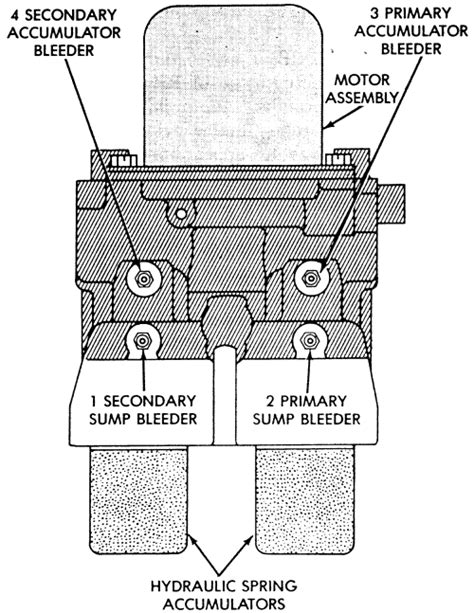 repair anti lock braking 1988 volkswagen type 2 user handbook repair guides bendix type 6 anti lock brake system bleeding the abs system autozone com