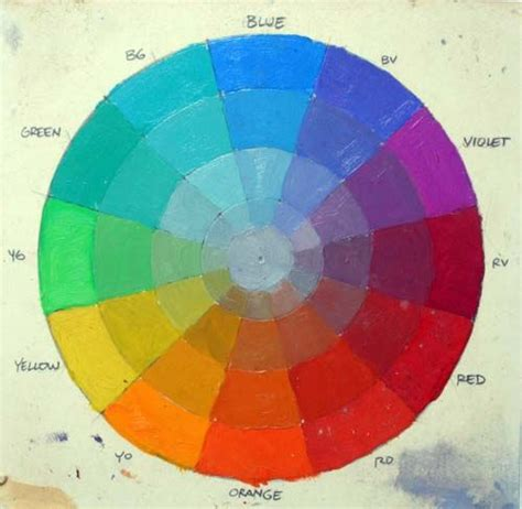 who invented the color wheel 1000 images about color theory on colors