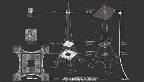 eiffel tower floor plan diagramme eiffel