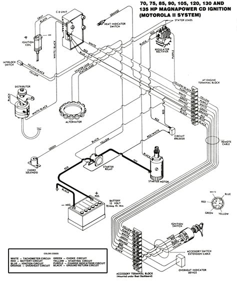 wiring diagram evinrude 3 wire tilt and trim get free
