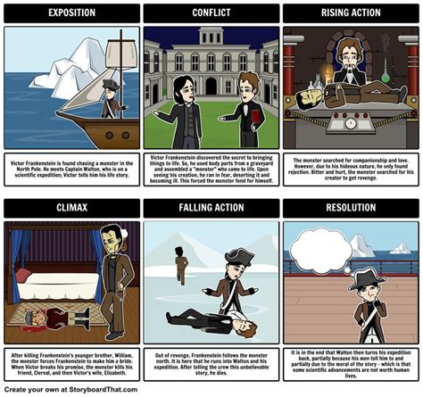 themes of frankenstein with exles 21 best frankenstein images on pinterest frankenstein by
