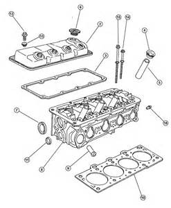 dodge neon engine diagram diymid dodge get free image about wiring diagram