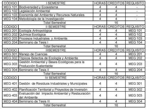 cronograma escolar r 233 gimen sierra 2015 2016 unidad cronograma de estudio de region costa 2016 2017 cronograma
