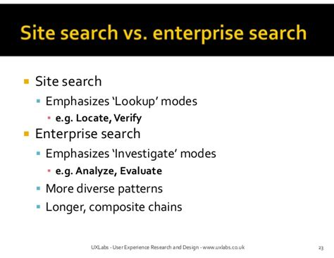 language pattern discovery designing the search experience the language of discovery