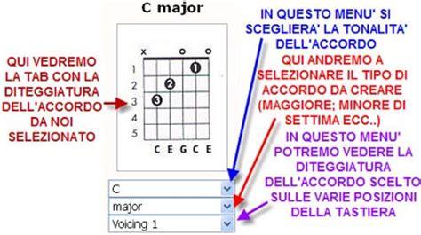 accordi lettere chitarra le lettere sugli accordi come si leggono