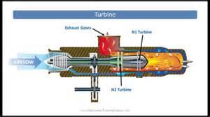 pv diagram of turbojet engine pv free engine image for user manual