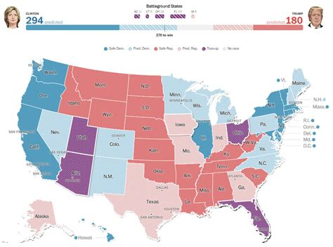 us map of political 2016 2016 electoral map predictions 7 days to the election