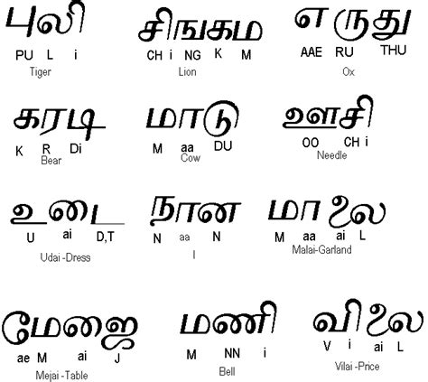 Appraisal Letter Meaning In Tamil Tamil Language Tuition Anyone Can Learn