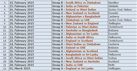 Icc World Cup 2015 Time Table by Icc Cricket World Cup War S Icc Cricket World Cup 2015