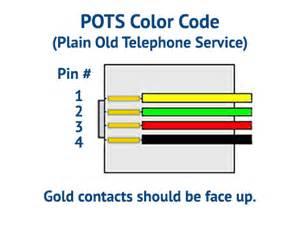 rj11 color code catv institute rj11 wiring color codes