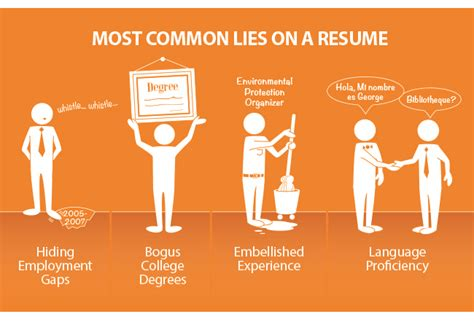 Employer Lies On Resume by The About Lying On Resumes